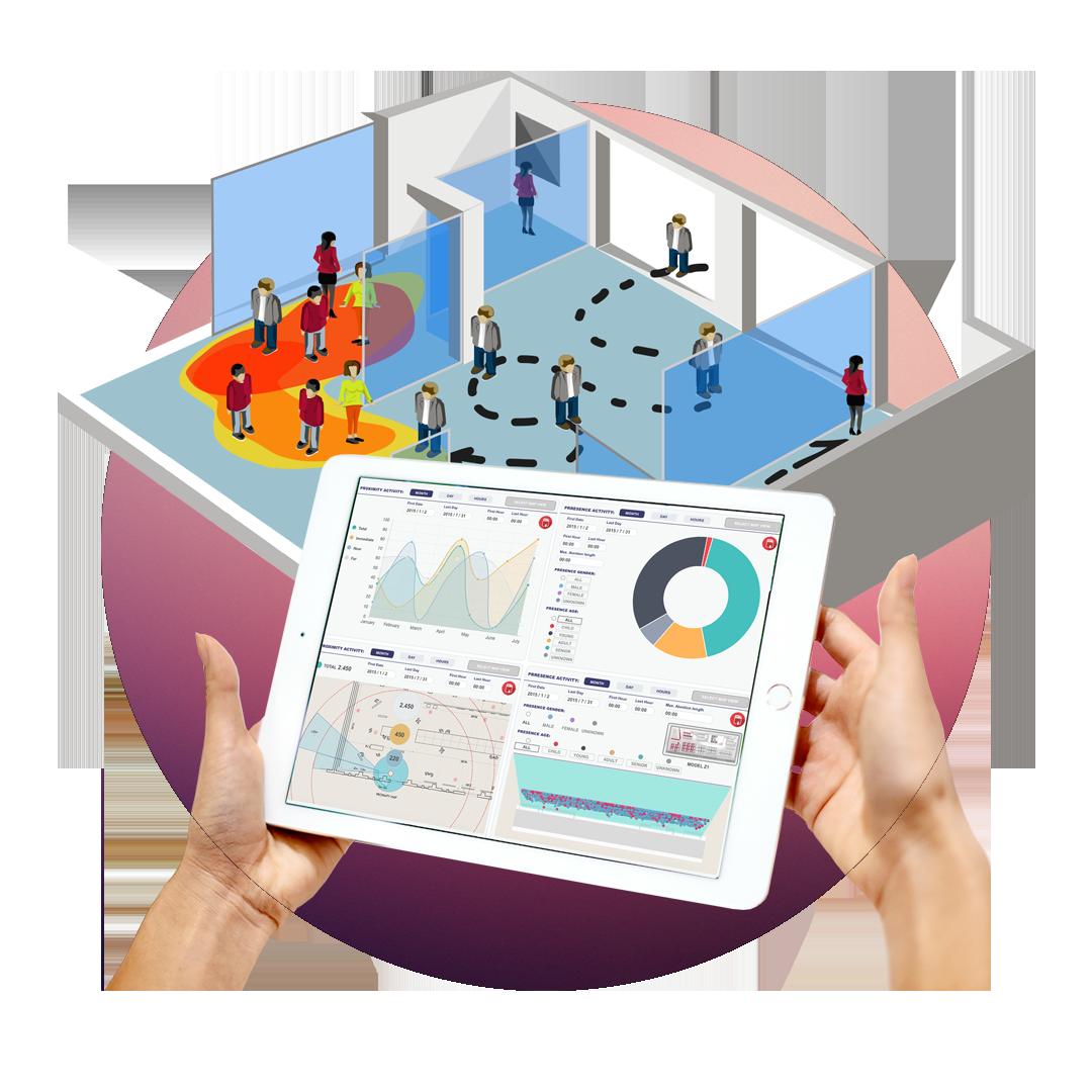Servicio de Análisis de Datos para Digital Signage