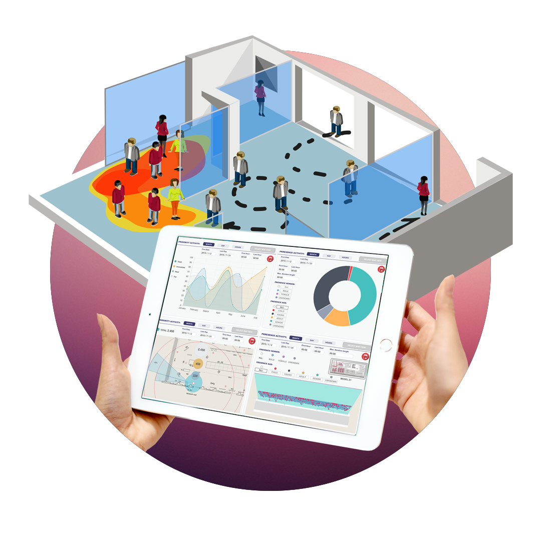 DENEVA Big Data Analysis for Digital Signage